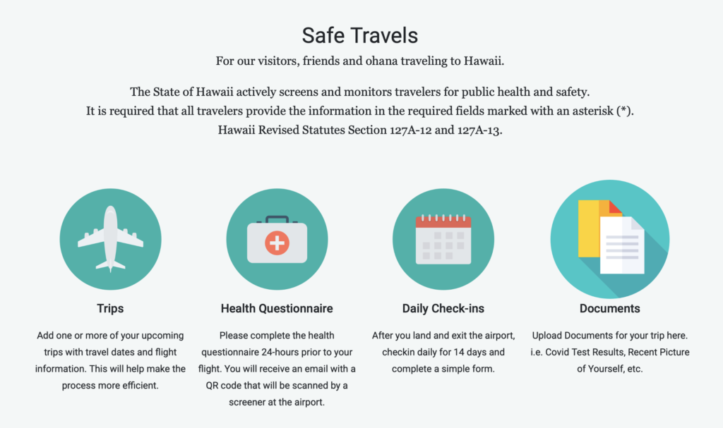 Traveling To Hawai I During Covid 19 Updated May 28th 2021 Revealed Travel Guides